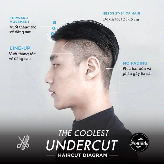 các kiểu tóc undercut đang gây sốt trên thế giớ i- 1