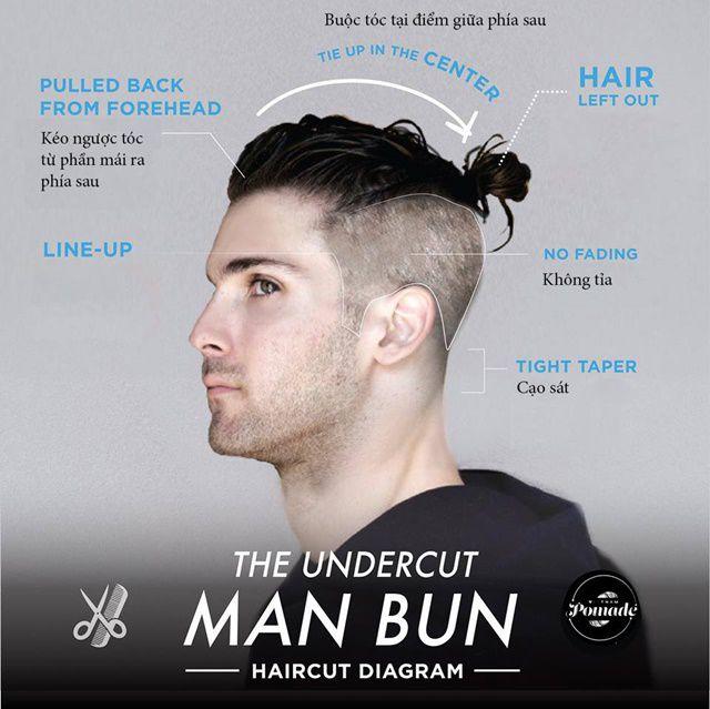 các kiểu tóc undercut đang gây sốt trên thế giớ i - 9