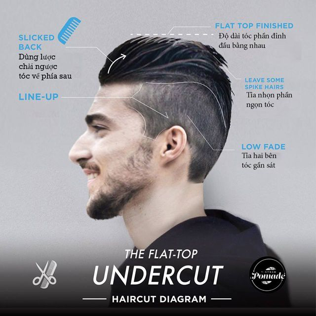 các kiểu tóc undercut đang gây sốt trên thế giớ i - 11