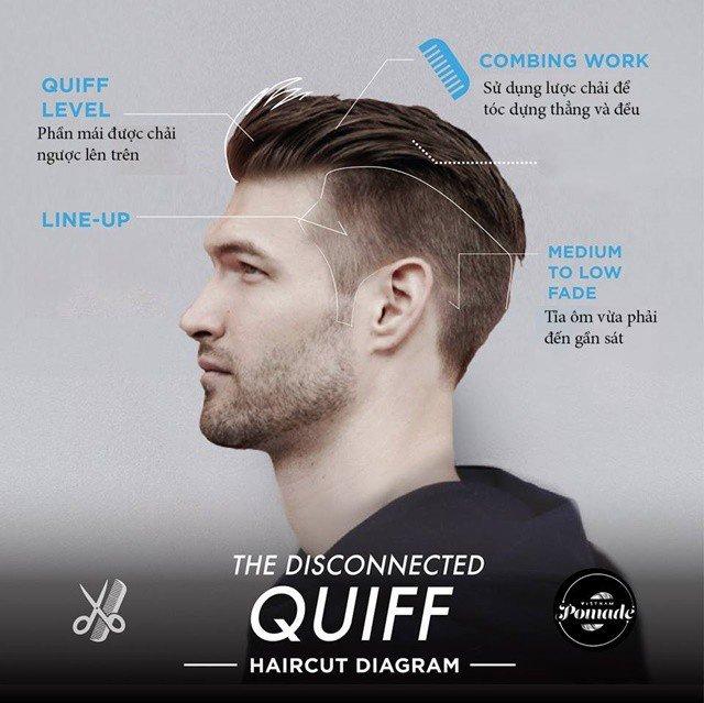 Các kiểu tóc Nam Undercut gây sốt trên Thế Giới cực đẹp