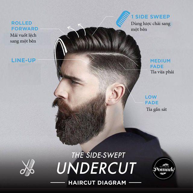 các kiểu tóc undercut đang gây sốt trên thế giớ i - 6