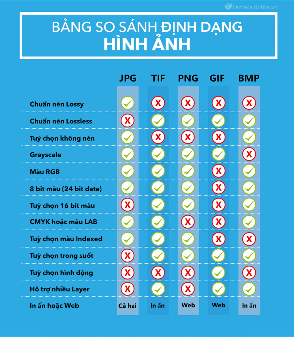 Infographic-So-sanh