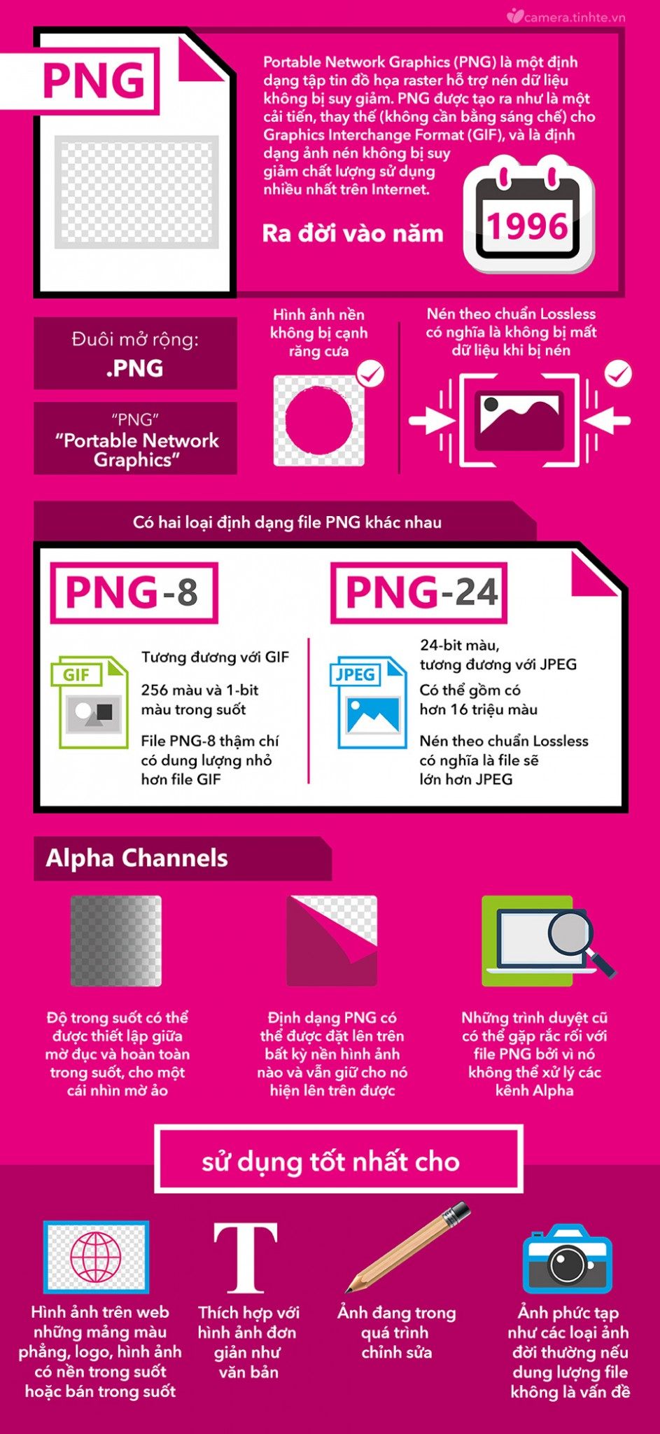 Infographic-type-PNG