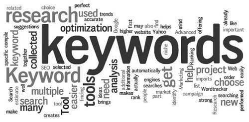 Tổng hợp Keywords/Trend gây chú ý khi viết Content