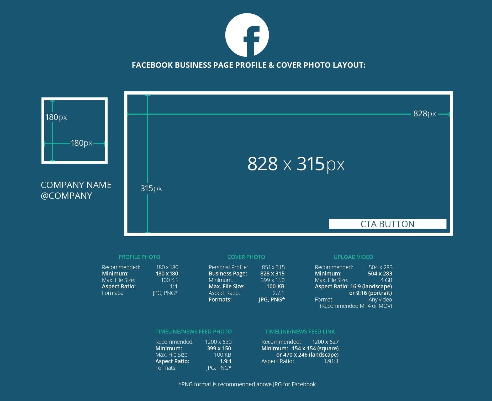 Kích thước các loại ảnh chuẩn nhất của Facebook 2018