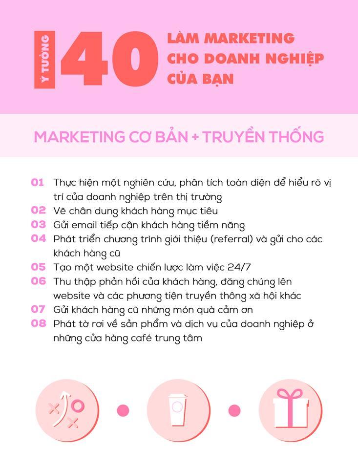 Bật mí 40 ý tưởng marketing cực hay cho doanh nghiệp của bạn !!!!