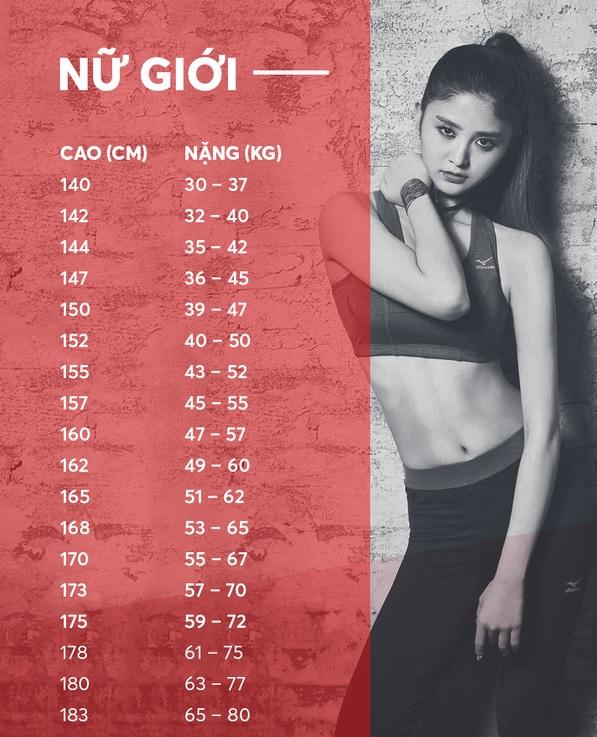 Chiều cao - cân nặng chuẩn đối với nữ giới