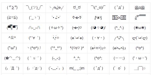 Thể hiện tâm trạng với các biểu tượng cảm xúc Kaomoji